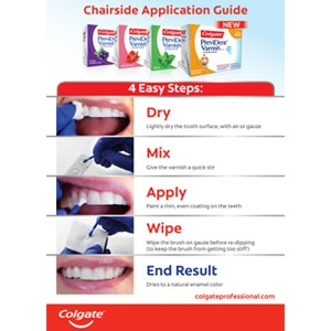 Colgate PreviDent Varnish (Rx only) Application Guide